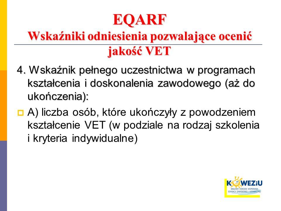 EQARF Wskaźniki odniesienia pozwalające ocenić jakość VET 4. Wskaźnik pełnego uczestnictwa w programach kształcenia i doskonalenia zawodowego (aż do u