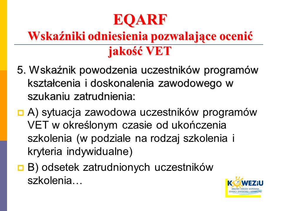 EQARF Wskaźniki odniesienia pozwalające ocenić jakość VET 5. Wskaźnik powodzenia uczestników programów kształcenia i doskonalenia zawodowego w szukani