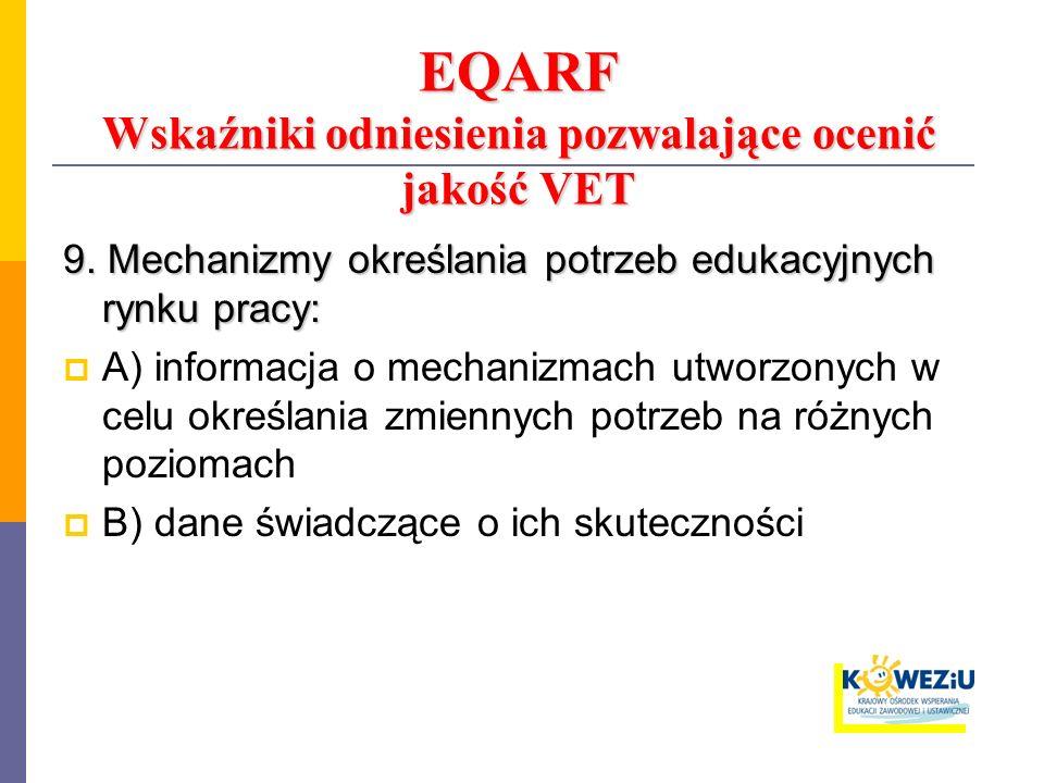 EQARF Wskaźniki odniesienia pozwalające ocenić jakość VET 9. Mechanizmy określania potrzeb edukacyjnych rynku pracy: A) informacja o mechanizmach utwo