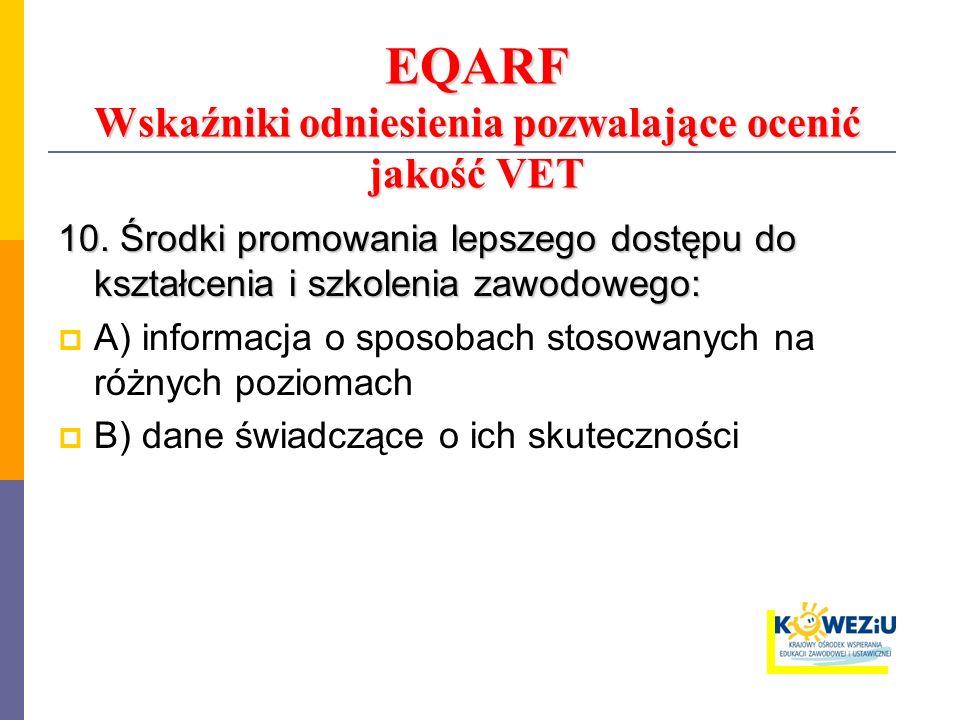 EQARF Wskaźniki odniesienia pozwalające ocenić jakość VET 10. Środki promowania lepszego dostępu do kształcenia i szkolenia zawodowego: A) informacja