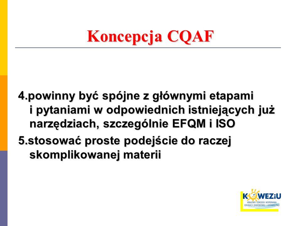 Koncepcja CQAF 4.powinny być spójne z głównymi etapami i pytaniami w odpowiednich istniejących już narzędziach, szczególnie EFQM i ISO 5.stosować pros