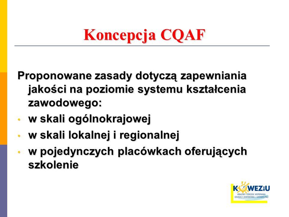 Koncepcja CQAF Proponowane zasady dotyczą zapewniania jakości na poziomie systemu kształcenia zawodowego: w skali ogólnokrajowej w skali ogólnokrajowej w skali lokalnej i regionalnej w skali lokalnej i regionalnej w pojedynczych placówkach oferujących szkolenie w pojedynczych placówkach oferujących szkolenie