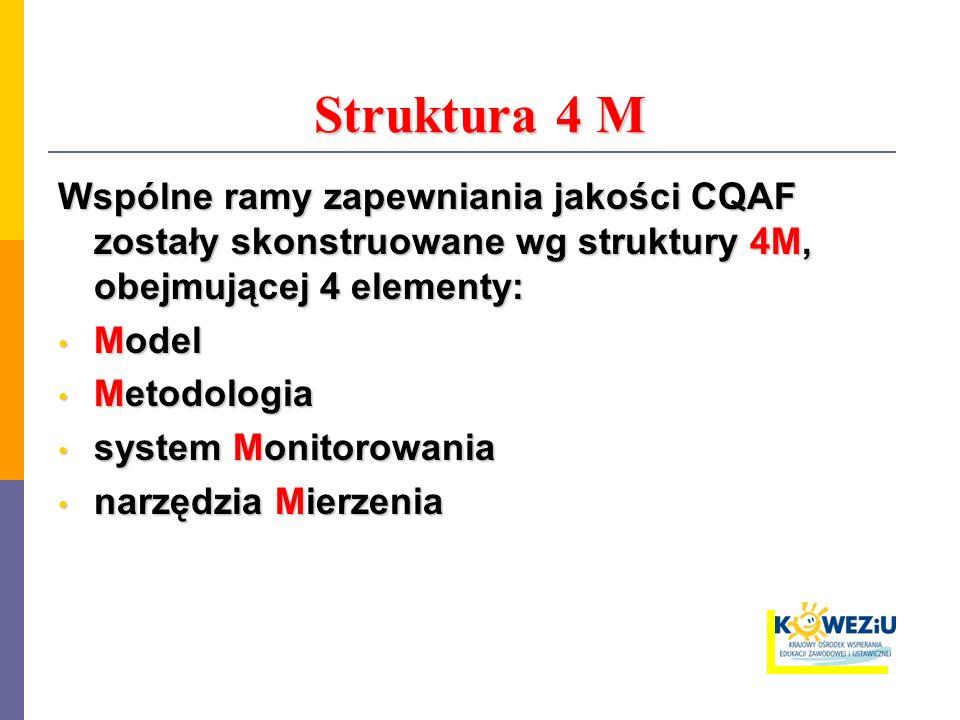 Struktura 4 M Wspólne ramy zapewniania jakości CQAF zostały skonstruowane wg struktury 4M, obejmującej 4 elementy: Model Model Metodologia Metodologia system Monitorowania system Monitorowania narzędzia Mierzenia narzędzia Mierzenia
