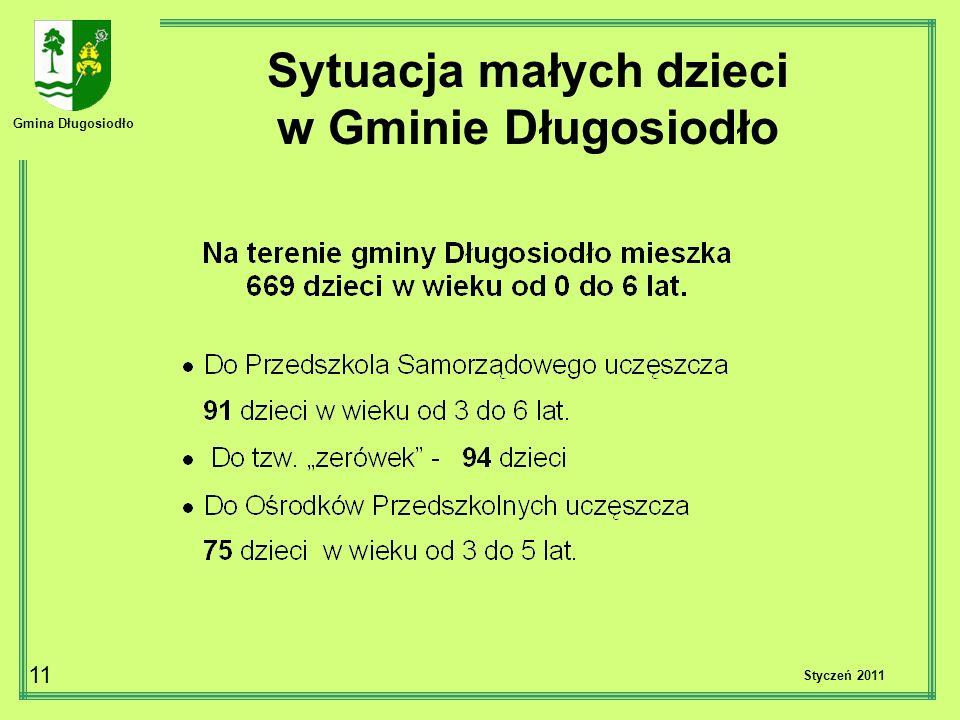 Gmina Długosiodło 11 Styczeń 2011 Sytuacja małych dzieci w Gminie Długosiodło