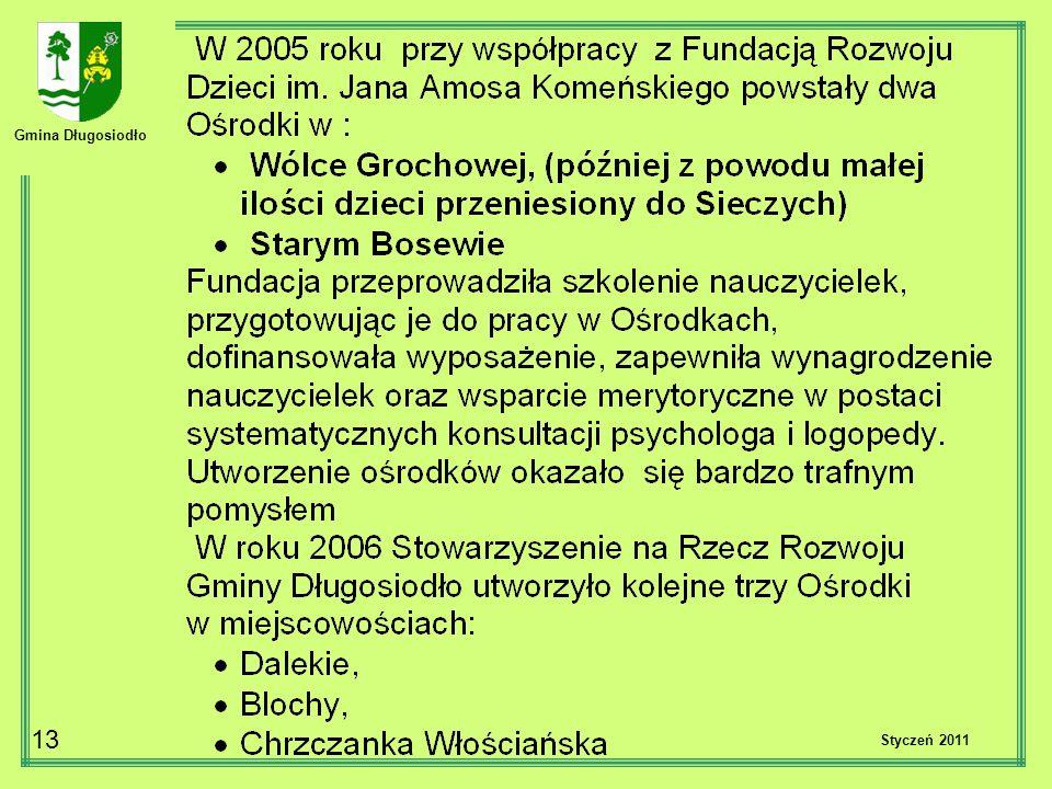 Gmina Długosiodło 13 Styczeń 2011