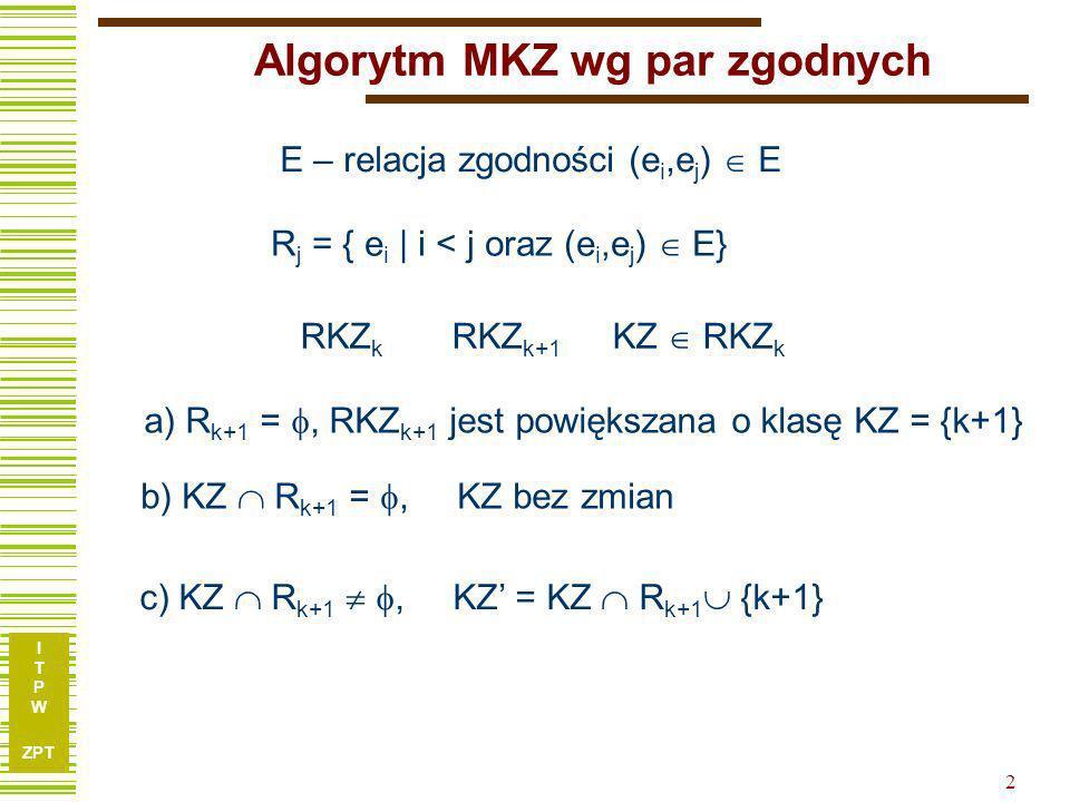 I T P W ZPT 2 Algorytm MKZ wg par zgodnych E – relacja zgodności (e i,e j ) E R j = { e i | i < j oraz (e i,e j ) E} RKZ k RKZ k+1 KZ RKZ k a) R k+1 =, RKZ k+1 jest powiększana o klasę KZ = {k+1} b) KZ R k+1 =, KZ bez zmian c) KZ R k+1, KZ = KZ R k+1 {k+1}