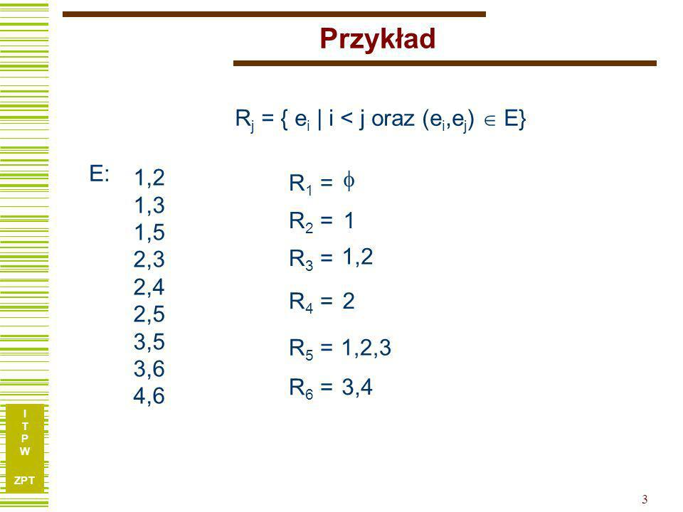 I T P W ZPT 3 Przykład 1,2 1,3 1,5 2,3 2,4 2,5 3,5 3,6 4,6 E: R 1 = R 2 = R 3 = R 4 = R 5 = R 6 = 1,2 1 2 1,2,3 3,4 R j = { e i | i < j oraz (e i,e j ) E}