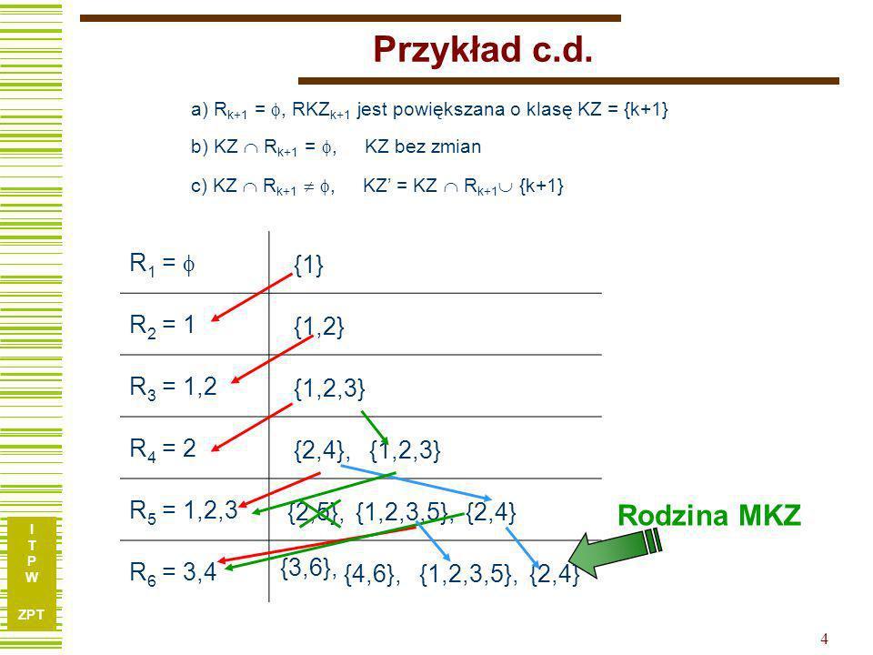 I T P W ZPT 5 Algorytm MKZ wg par sprzecznych Koniunkcję dwuskładnikowych sum przekształcić do minimalnego wyrażenia boolowskiego typu suma iloczynów Zapisać pary sprzeczne w postaci koniunkcji dwuskładnikowych sum Wtedy MKZ są uzupełnieniami zbiorów reprezentowanych przez składniki iloczynowe tego wyrażenia