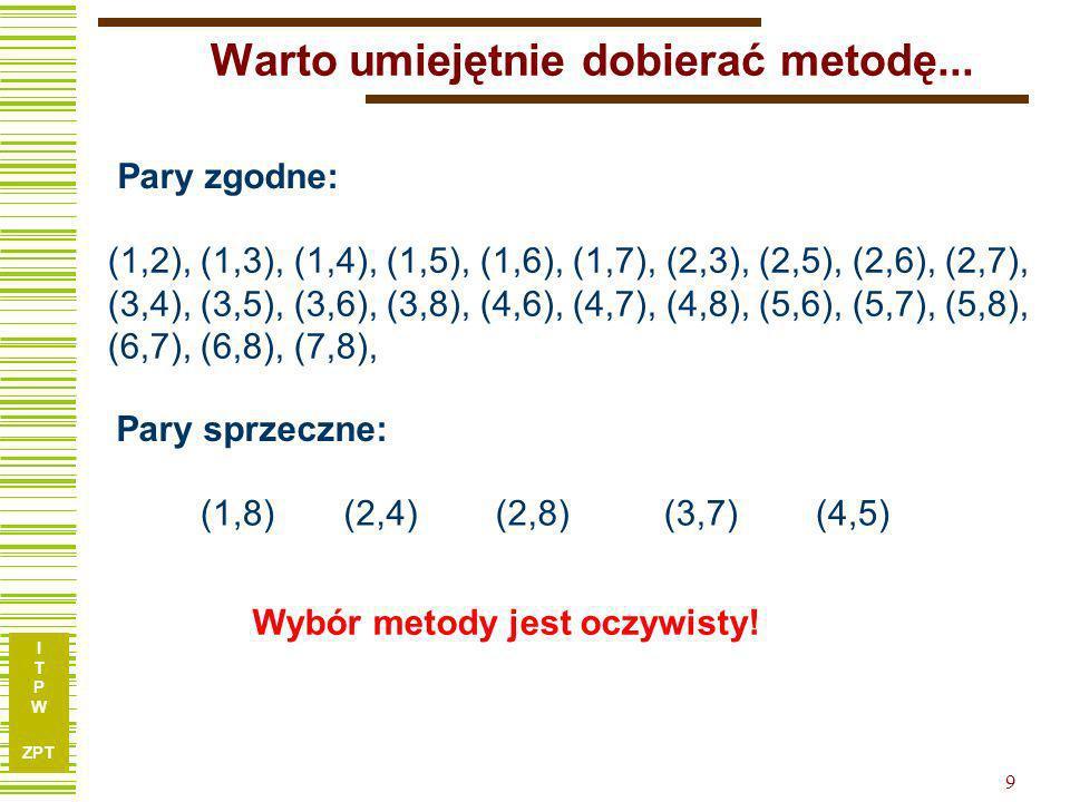I T P W ZPT 10 Graf niezgodności: Wierzchołki grafu reprezentują kolumny tablicy dekompozycji.