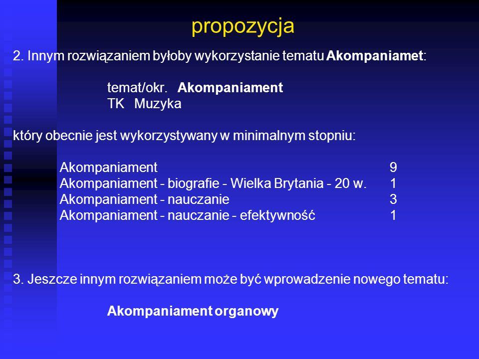 propozycja 2. Innym rozwiązaniem byłoby wykorzystanie tematu Akompaniamet: temat/okr. Akompaniament TK Muzyka który obecnie jest wykorzystywany w mini