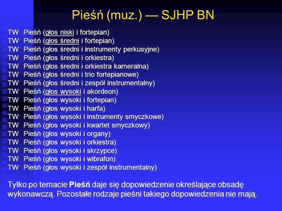 Pieśń (muz.) SJHP BN TW Pieśń (głos niski i fortepian) TW Pieśń (głos średni i fortepian) TW Pieśń (głos średni i instrumenty perkusyjne) TW Pieśń (gł