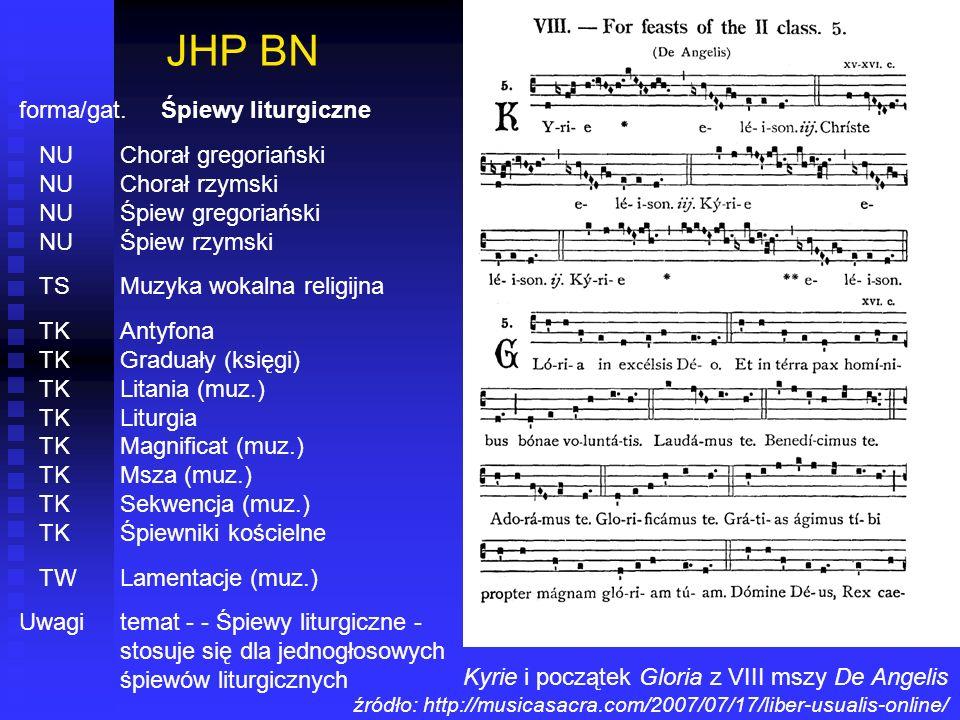 JHP BN forma/gat. Śpiewy liturgiczne NU Chorał gregoriański NU Chorał rzymski NU Śpiew gregoriański NU Śpiew rzymski TS Muzyka wokalna religijna TK An