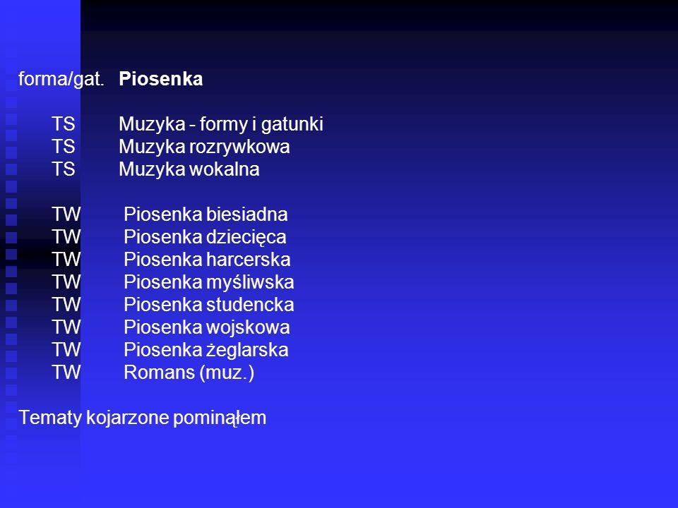 forma/gat. Piosenka TS Muzyka - formy i gatunki TS Muzyka rozrywkowa TS Muzyka wokalna TW Piosenka biesiadna TW Piosenka dziecięca TW Piosenka harcers