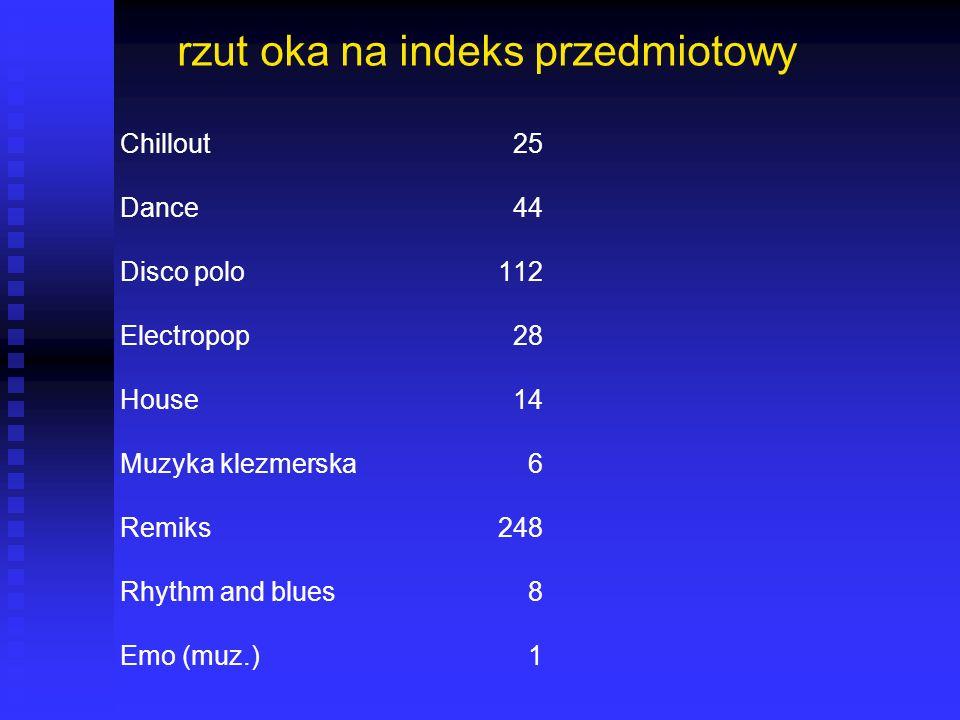 rzut oka na indeks przedmiotowy Chillout 25 Dance 44 Disco polo112 Electropop 28 House 14 Muzyka klezmerska 6 Remiks248 Rhythm and blues 8 Emo (muz.)