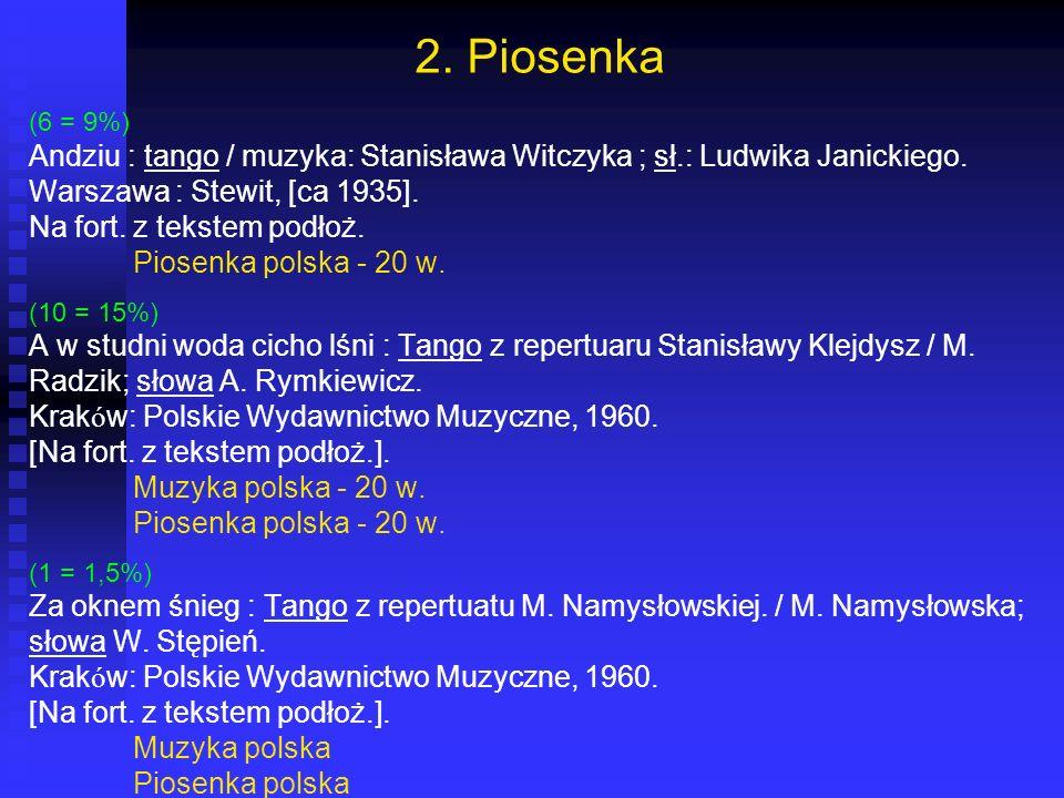 2. Piosenka (6 = 9%) Andziu : tango / muzyka: Stanisława Witczyka ; sł.: Ludwika Janickiego. Warszawa : Stewit, [ca 1935]. Na fort. z tekstem podłoż.