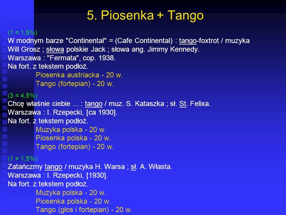 5. Piosenka + Tango (1 = 1,5%) W modnym barze