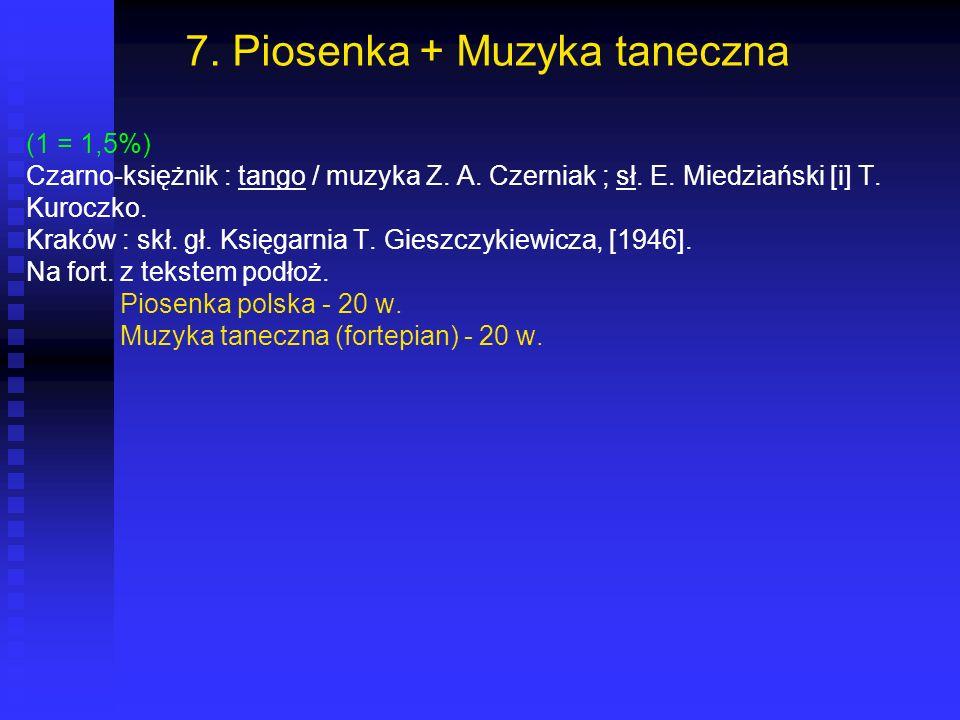 7. Piosenka + Muzyka taneczna (1 = 1,5%) Czarno-księżnik : tango / muzyka Z. A. Czerniak ; sł. E. Miedziański [i] T. Kuroczko. Kraków : skł. gł. Księg