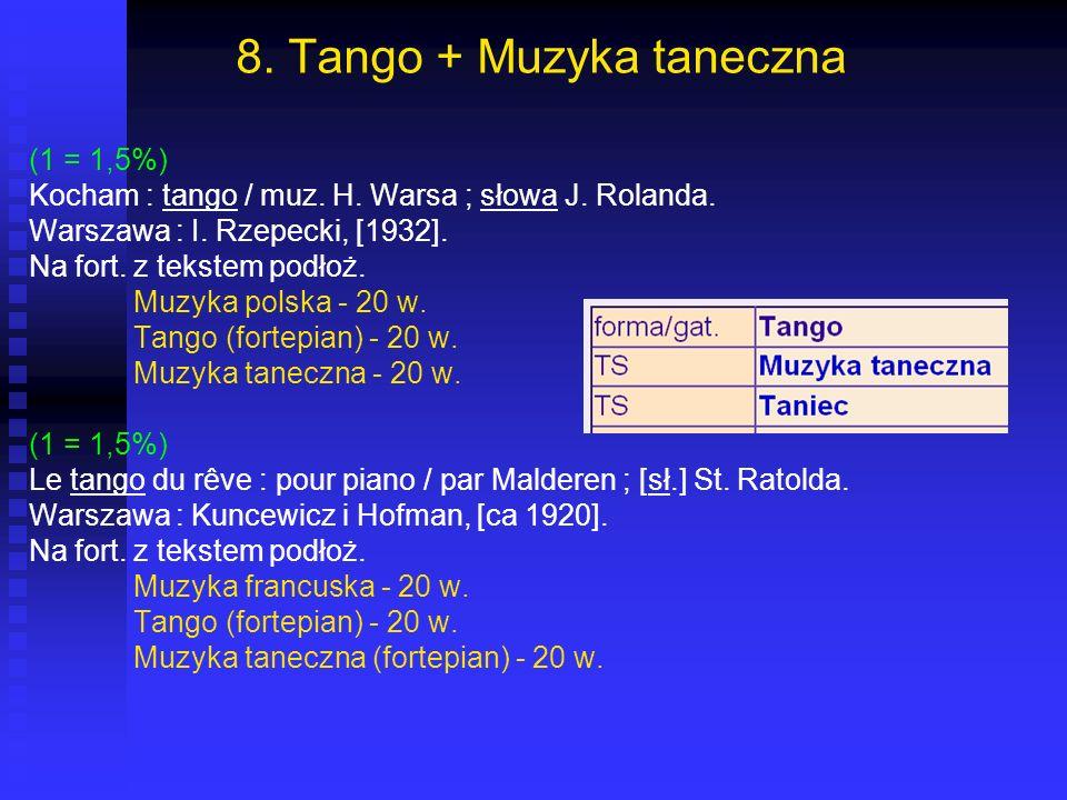 8. Tango + Muzyka taneczna (1 = 1,5%) Kocham : tango / muz. H. Warsa ; słowa J. Rolanda. Warszawa : I. Rzepecki, [1932]. Na fort. z tekstem podłoż. Mu