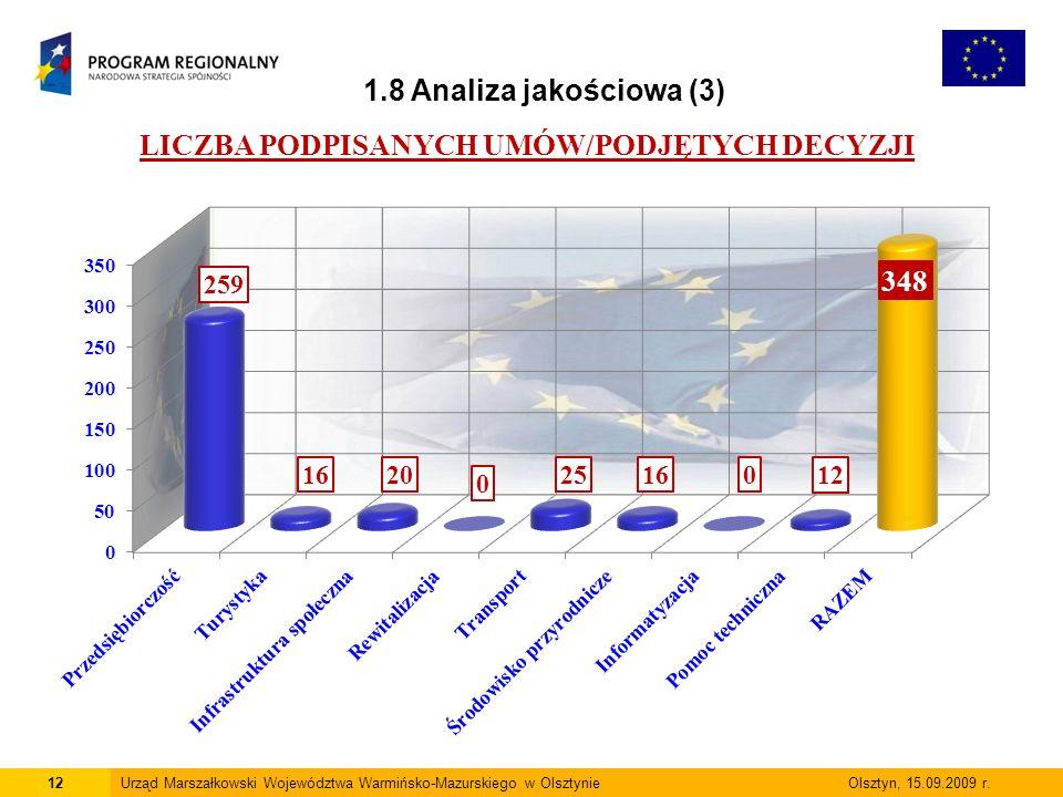 12Urząd Marszałkowski Województwa Warmińsko-Mazurskiego w Olsztynie Olsztyn, 15.09.2009 r. 1.8 Analiza jakościowa (3)