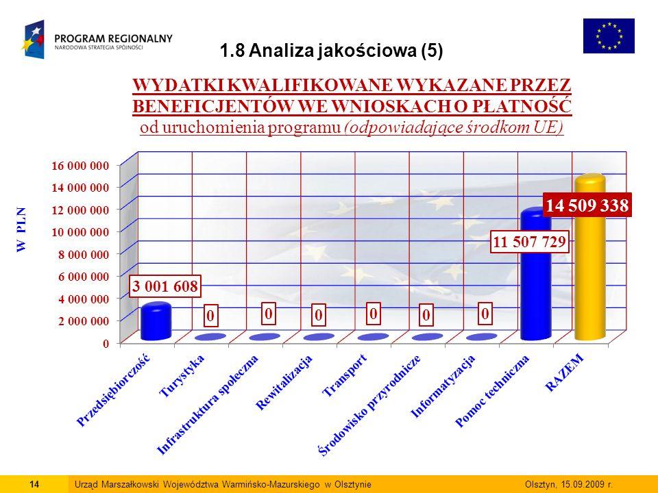 14Urząd Marszałkowski Województwa Warmińsko-Mazurskiego w Olsztynie Olsztyn, 15.09.2009 r. 1.8 Analiza jakościowa (5)