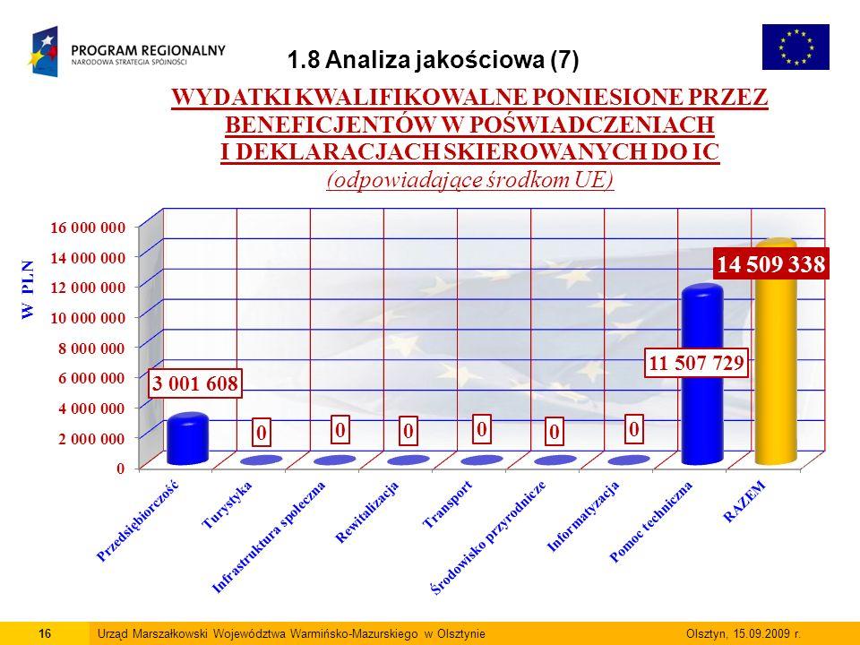 16Urząd Marszałkowski Województwa Warmińsko-Mazurskiego w Olsztynie Olsztyn, 15.09.2009 r. 1.8 Analiza jakościowa (7)