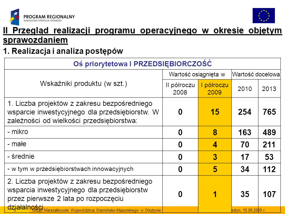 6Urząd Marszałkowski Województwa Warmińsko-Mazurskiego w Olsztynie Olsztyn, 15.09.2009 r.