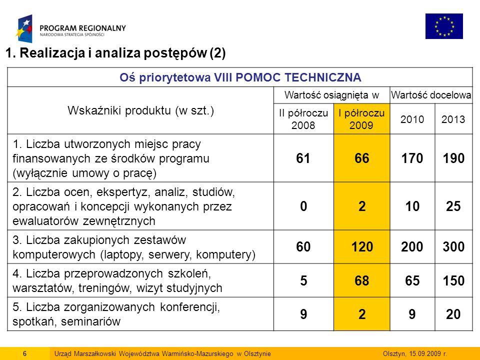 17Urząd Marszałkowski Województwa Warmińsko-Mazurskiego w Olsztynie Olsztyn, 15.09.2009 r.