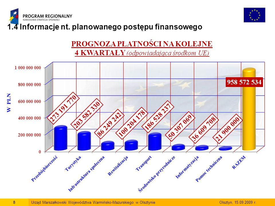 9Urząd Marszałkowski Województwa Warmińsko-Mazurskiego w Olsztynie Olsztyn, 15.09.2009 r.