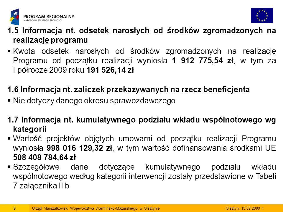 3.2 Informacja o działaniach podjętych w ramach kontroli realizacji projektów (wg osi priorytetowych) Kontrole na miejscu realizacji projektu Nie dotyczy okresu sprawozdawczego Kontrola Osi priorytetowej Pomoc techniczna w IP Zakres kontroli: zgodność realizacji umowy o dofinansowanie operacji realizowanych z pomocy technicznej, zakres finansowy i rzeczowy, promocja i informacja, sprawozdawczość i monitoring, zamówienia publiczne Stwierdzono nieprawidłowości generujące skutek finansowy 20Urząd Marszałkowski Województwa Warmińsko-Mazurskiego w Olsztynie Olsztyn, 15.09.2009 r.