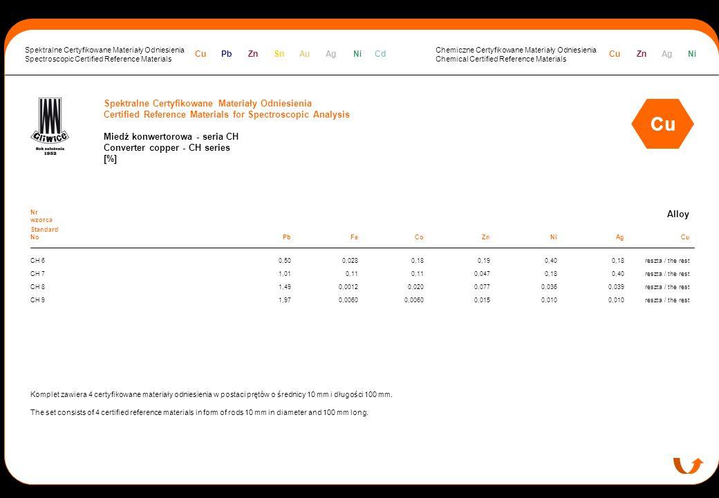 Spektralne Certyfikowane Materiały Odniesienia Certified Reference Materials for Spectroscopic Analysis Miedź konwertorowa - seria CH Converter copper