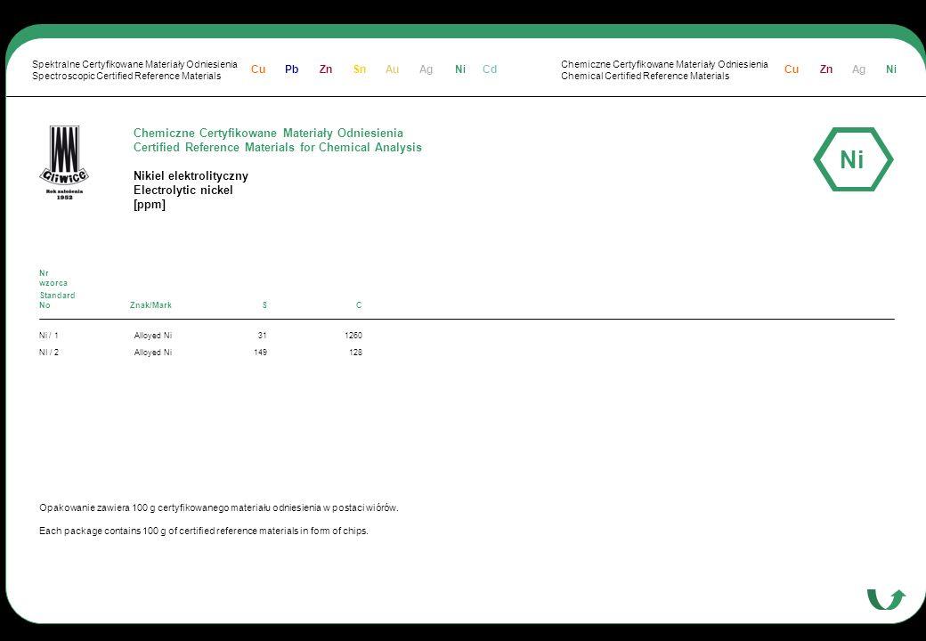 Chemiczne Certyfikowane Materiały Odniesienia Certified Reference Materials for Chemical Analysis Nikiel elektrolityczny Electrolytic nickel [ppm] Ni