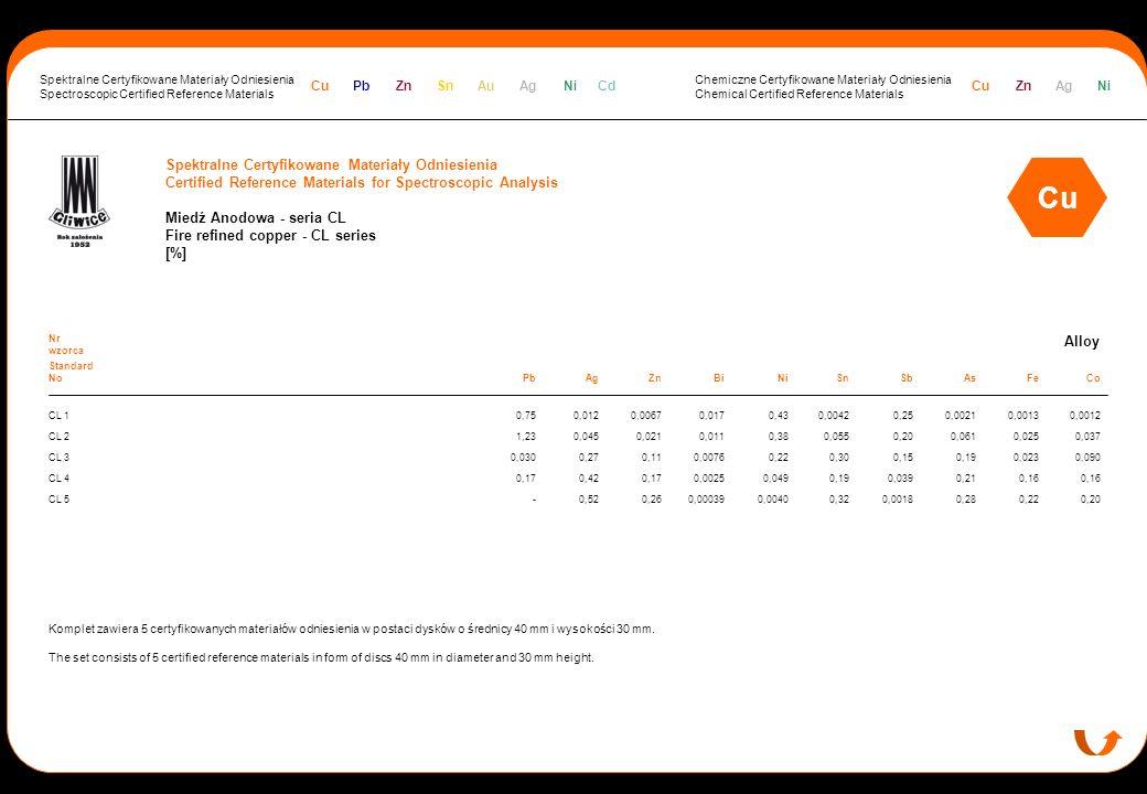 Spektralne Certyfikowane Materiały Odniesienia Certified Reference Materials for Spectroscopic Analysis Miedź Anodowa - seria CL Fire refined copper -