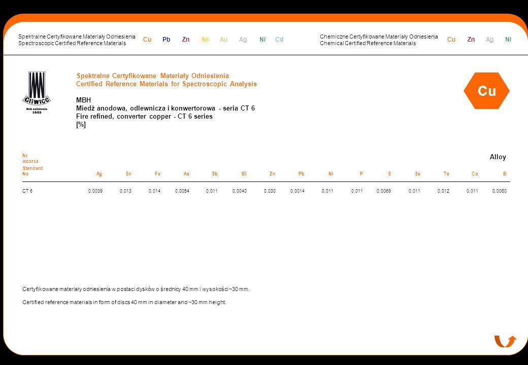 Spektralne Certyfikowane Materiały Odniesienia Certified Reference Materials for Spectroscopic Analysis MBH Miedź anodowa, odlewnicza i konwertorowa -