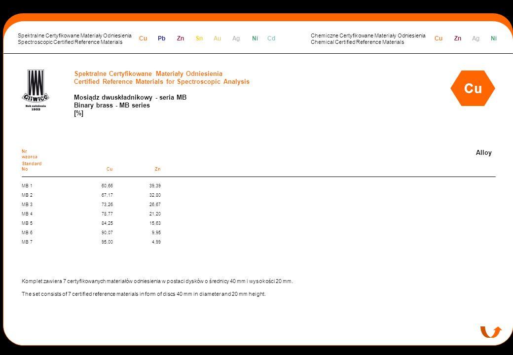 Spektralne Certyfikowane Materiały Odniesienia Certified Reference Materials for Spectroscopic Analysis Mosiądz dwuskładnikowy - seria MB Binary brass