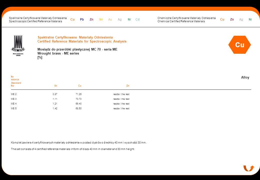 Spektralne Certyfikowane Materiały Odniesienia Certified Reference Materials for Spectroscopic Analysis Mosiądz do przeróbki plastycznej MC 70 - seria