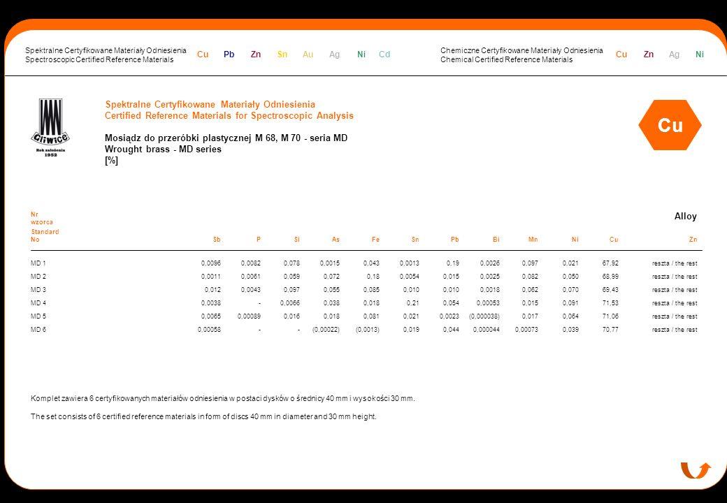Spektralne Certyfikowane Materiały Odniesienia Certified Reference Materials for Spectroscopic Analysis Mosiądz do przeróbki plastycznej M 68, M 70 -