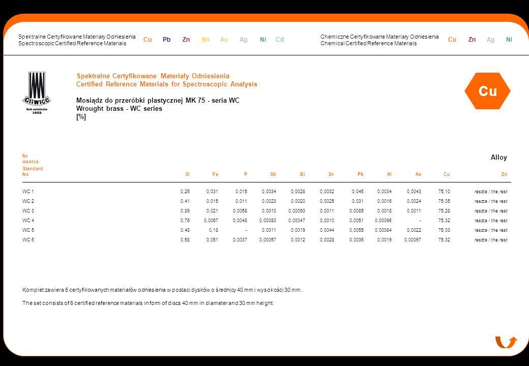 Spektralne Certyfikowane Materiały Odniesienia Certified Reference Materials for Spectroscopic Analysis Mosiądz do przeróbki plastycznej MK 75 - seria