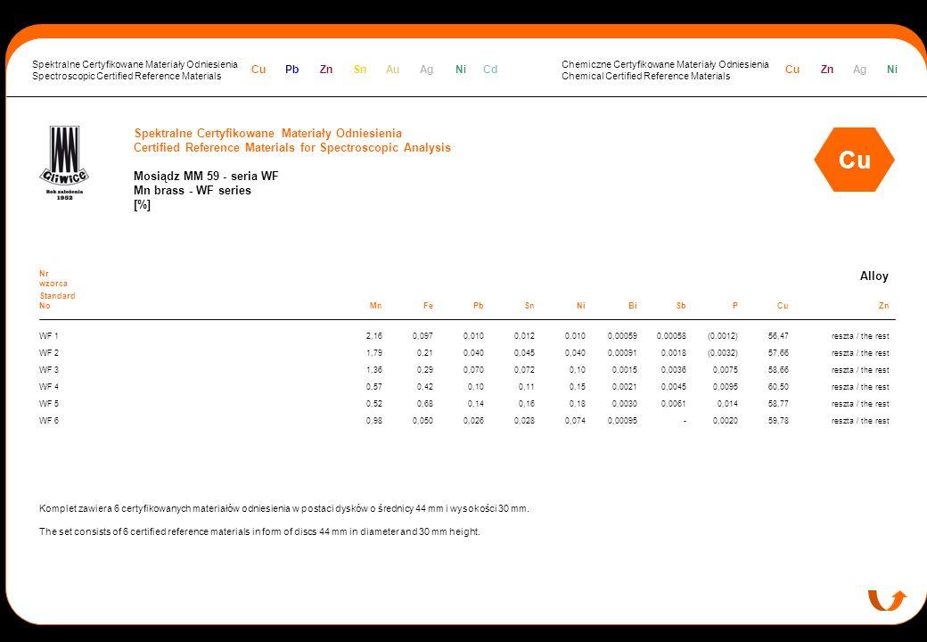 Spektralne Certyfikowane Materiały Odniesienia Certified Reference Materials for Spectroscopic Analysis Mosiądz MM 59 - seria WF Mn brass - WF series