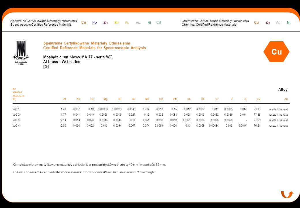 Spektralne Certyfikowane Materiały Odniesienia Certified Reference Materials for Spectroscopic Analysis Mosiądz aluminiowy MA 77 - seria WO Al brass -