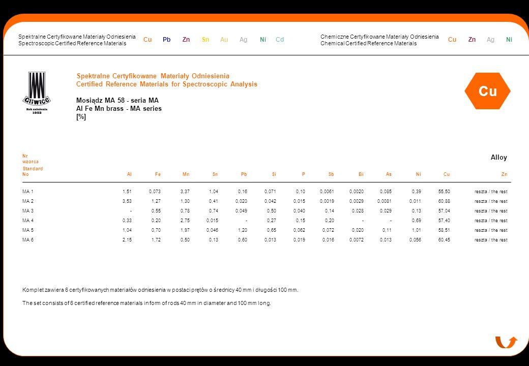 Spektralne Certyfikowane Materiały Odniesienia Certified Reference Materials for Spectroscopic Analysis Mosiądz MA 58 - seria MA Al Fe Mn brass - MA s