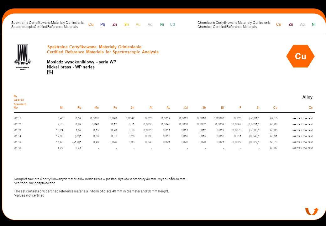 Spektralne Certyfikowane Materiały Odniesienia Certified Reference Materials for Spectroscopic Analysis Mosiądz wysokoniklowy - seria WP Nickel brass