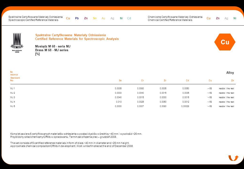 Spektralne Certyfikowane Materiały Odniesienia Certified Reference Materials for Spectroscopic Analysis Mosiądz M 68 - seria MJ Brass M 68 - MJ series