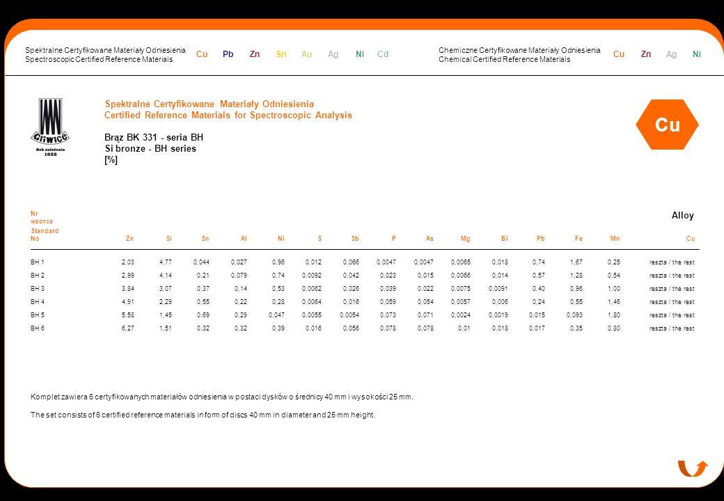 Spektralne Certyfikowane Materiały Odniesienia Certified Reference Materials for Spectroscopic Analysis Brąz BK 331 - seria BH Si bronze - BH series [