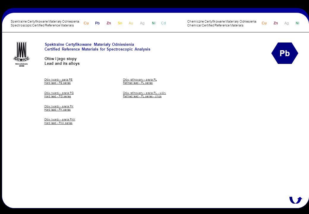 Spektralne Certyfikowane Materiały Odniesienia Certified Reference Materials for Spectroscopic Analysis Ołów i jego stopy Lead and its alloys Pb Ołów