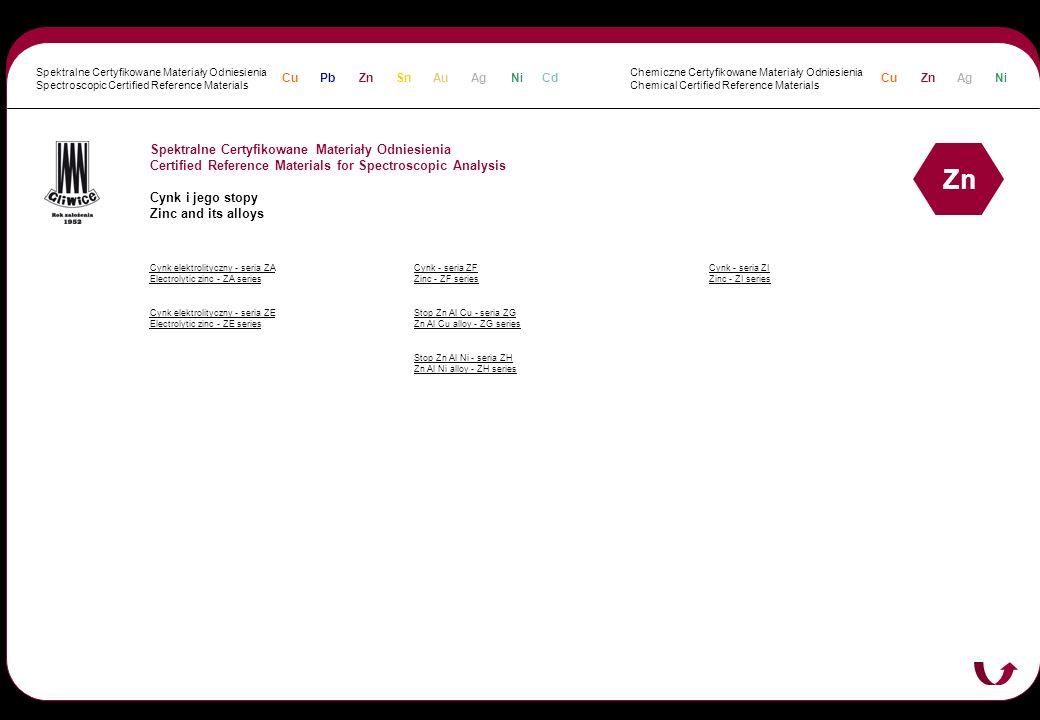 Spektralne Certyfikowane Materiały Odniesienia Certified Reference Materials for Spectroscopic Analysis Cynk i jego stopy Zinc and its alloys Zn Cynk