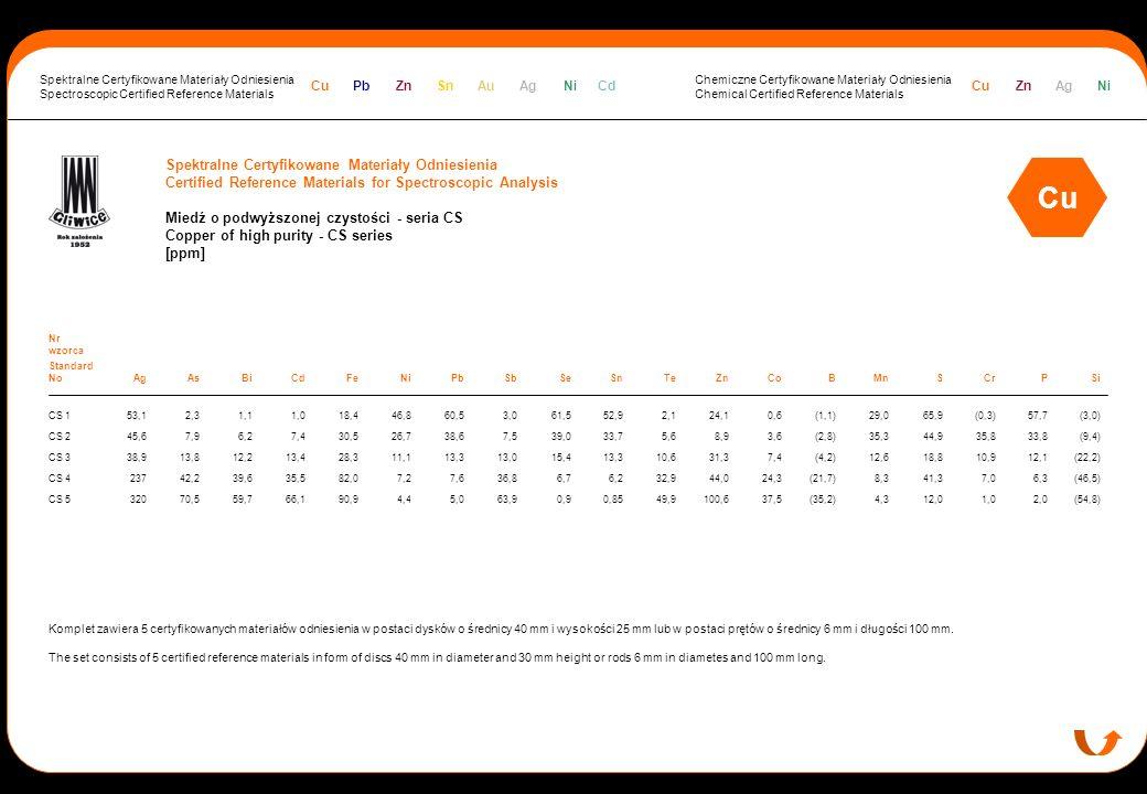 Spektralne Certyfikowane Materiały Odniesienia Certified Reference Materials for Spectroscopic Analysis Miedź o podwyższonej czystości - seria CS Copp