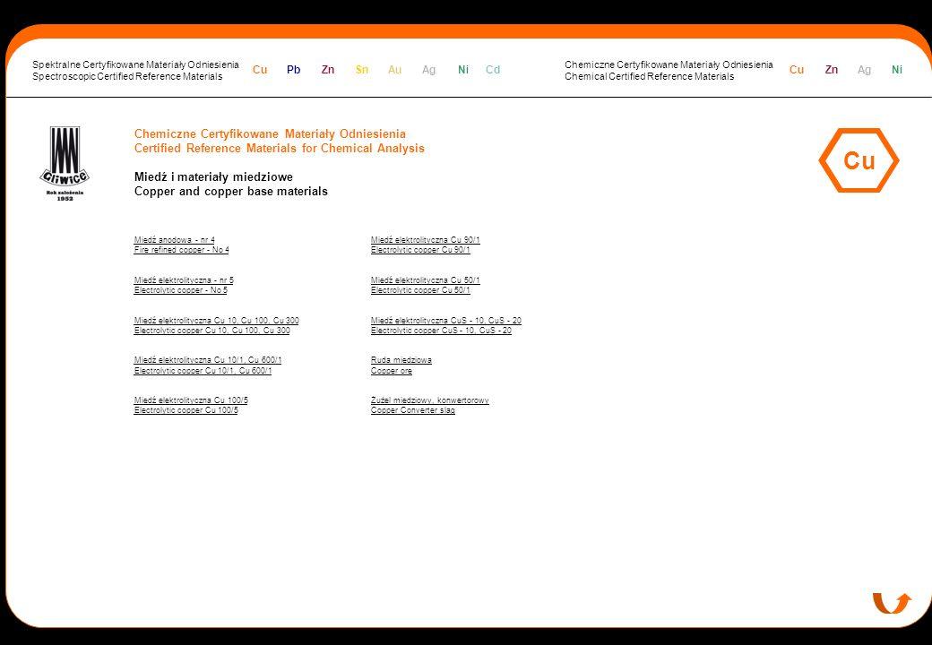 Chemiczne Certyfikowane Materiały Odniesienia Certified Reference Materials for Chemical Analysis Miedź i materiały miedziowe Copper and copper base m
