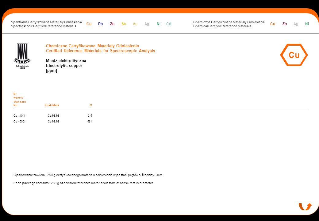 Chemiczne Certyfikowane Materiały Odniesienia Certified Reference Materials for Spectroscopic Analysis Miedź elektrolityczna Electrolytic copper [ppm]
