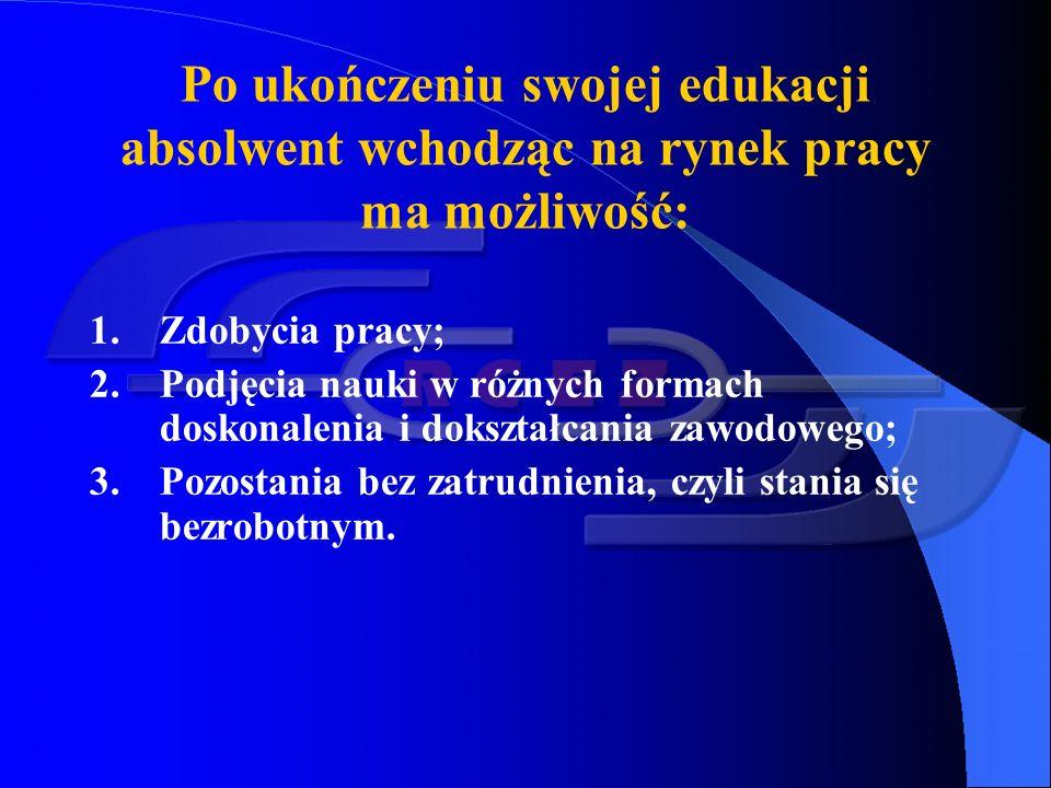 ABSOLWENT na polskim i europejskim rynku pracy