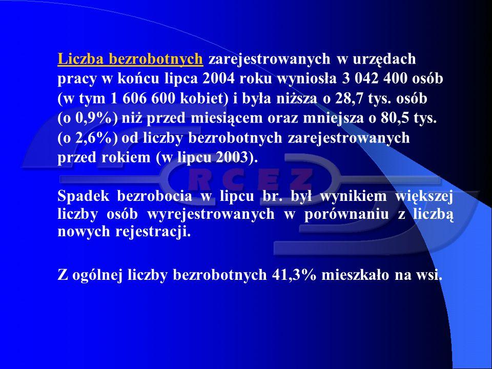Stopa bezrobocia w Polsce Stopę bezrobocia oblicza się jako procentowy udział liczby bezrobotnych w liczbie cywilnej ludności aktywnej zawodowo.